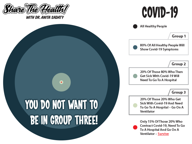 Don't Stand There In Quarantine Drinking, DO SOMETHING! – Learn About My Optimal Health Program